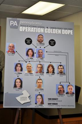 AMY ZUBEK/TIMES NEWS A poster of the major players is displayed during Tuesday's news conference in the Carbon County courthouse annex. Twelve individuals involved in the ring were charged.